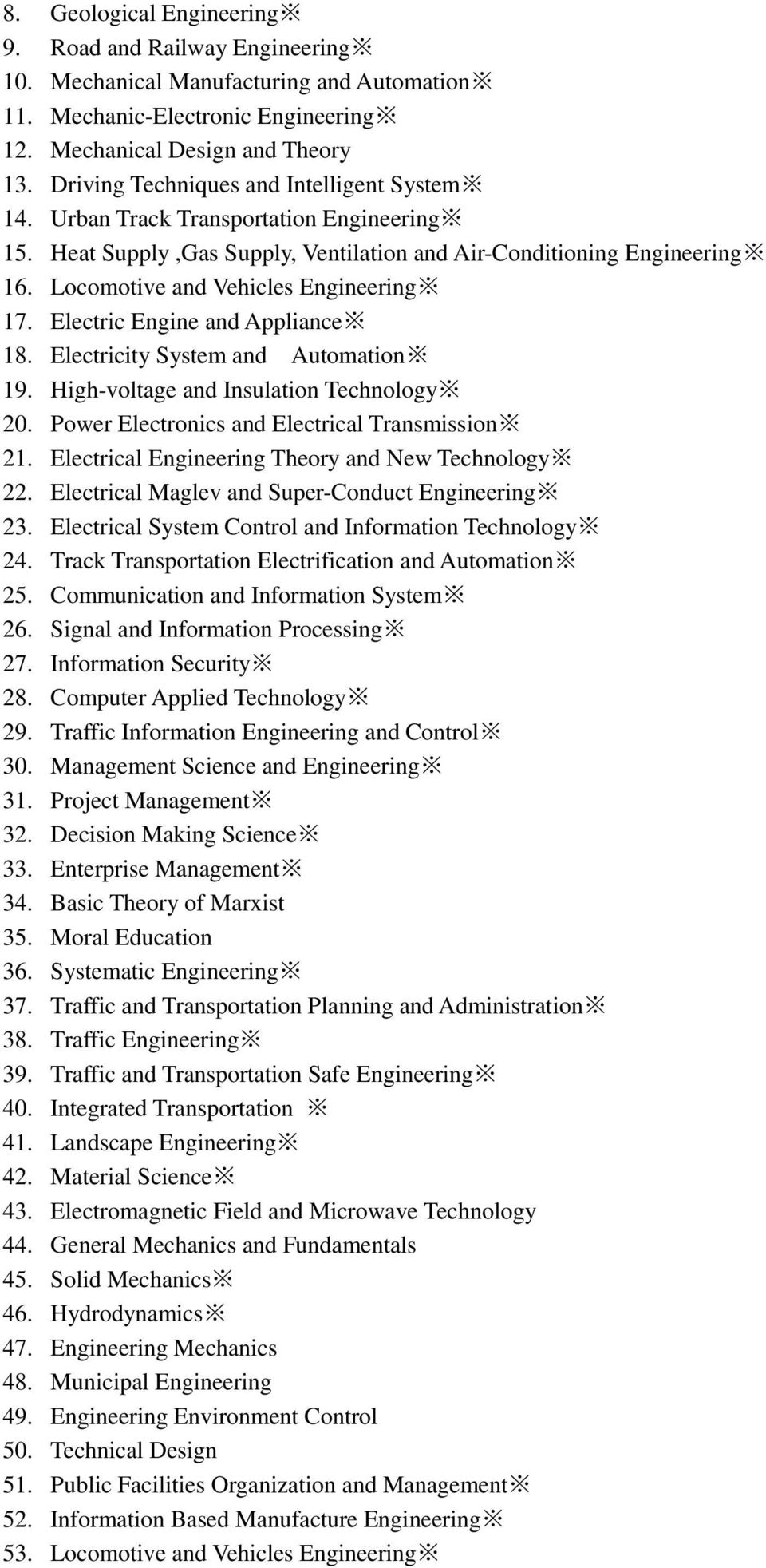 Locomotive and Vehicles Engineering 17. Electric Engine and Appliance 18. Electricity System and Automation 19. High-voltage and Insulation Technology 20.