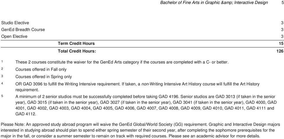 If taken, a non-writing Intensive Art History course will fulfill the Art History requirement. 5 A minimum of 2 senior studios must be successfully completed before taking GAD 4196.