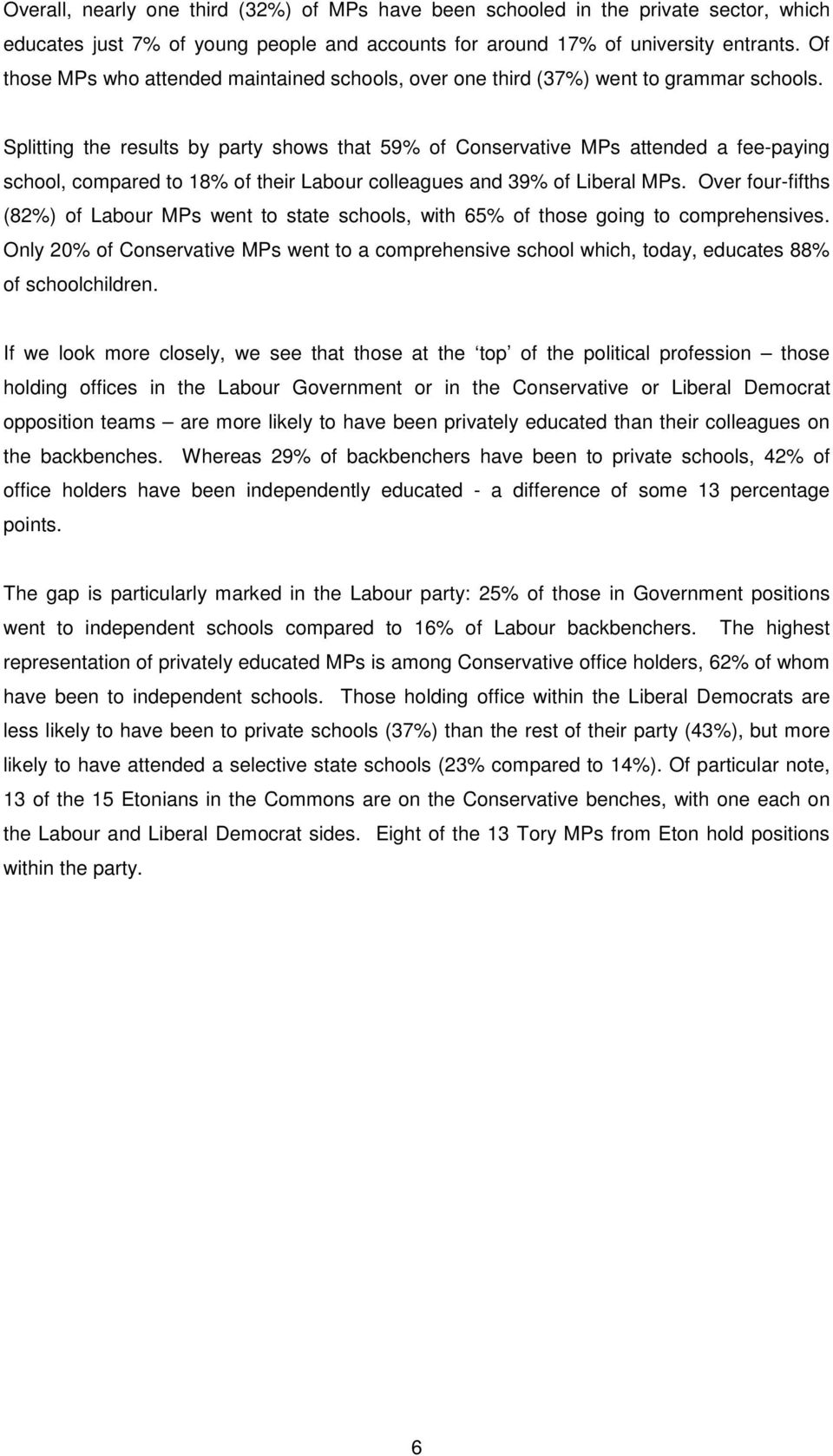 Splitting the results by party shows that 59% of Conservative MPs attended a fee-paying school, compared to 18% of their Labour colleagues and 39% of Liberal MPs.