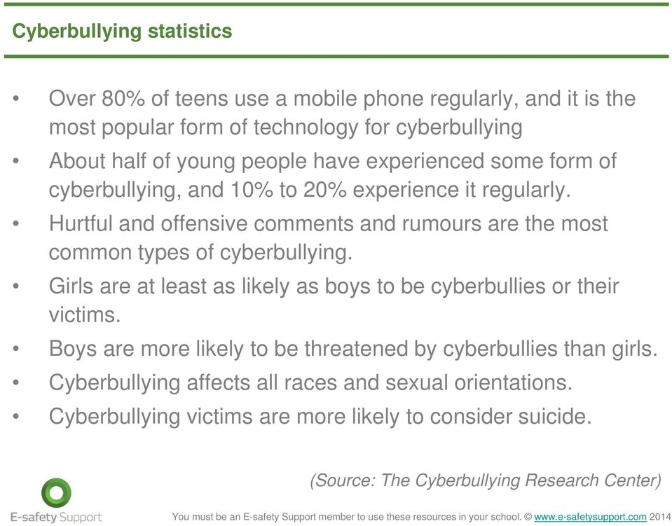 Hurtful and offensive comments and rumours are the most common types of cyberbullying.