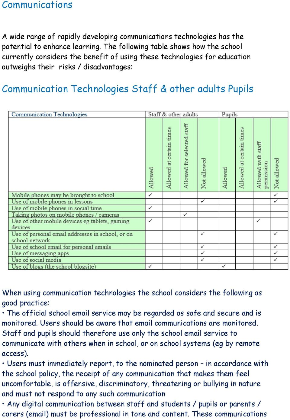 adults Pupils When using communication technologies the school considers the following as good practice: The official school email service may be regarded as safe and secure and is monitored.