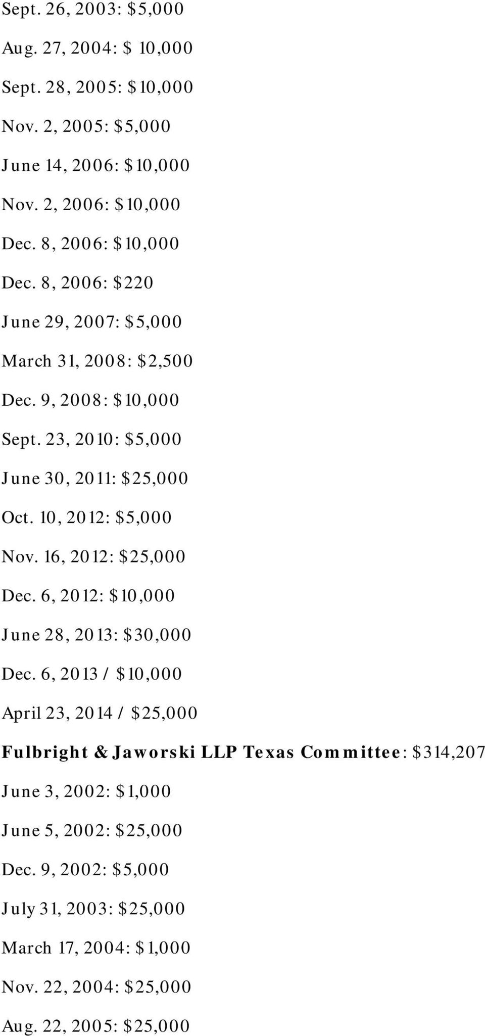 10, 2012: $5,000 Nov. 16, 2012: $25,000 Dec. 6, 2012: $10,000 June 28, 2013: $30,000 Dec.