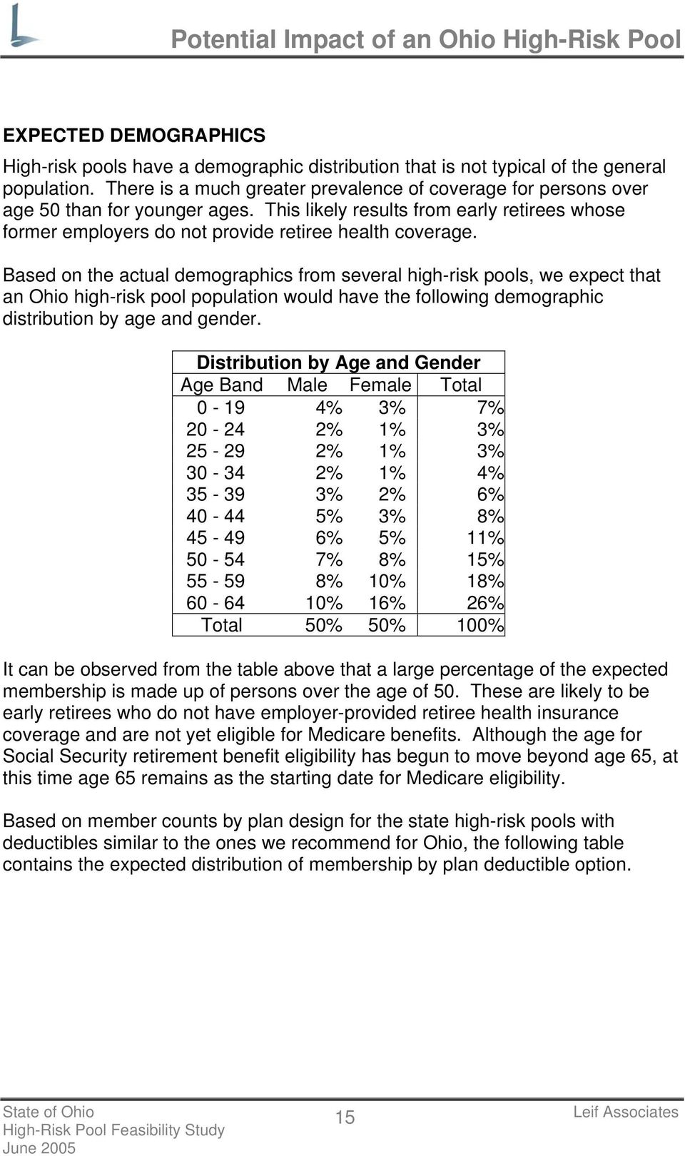 Based on the actual demographics from several high-risk pools, we expect that an Ohio high-risk pool population would have the following demographic distribution by age and gender.