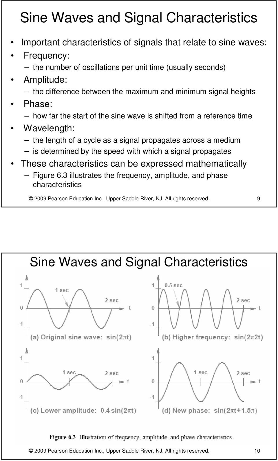 across a medium is determined by the speed with which a signal propagates These characteristics can be expressed mathematically Figure 6.