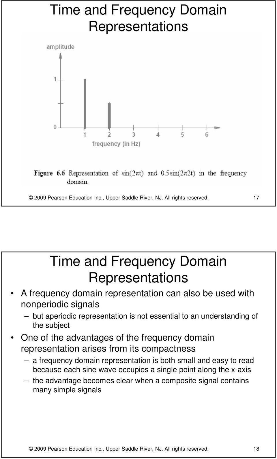 understanding of the subject One of the advantages of the frequency domain representation arises from its compactness a frequency domain representation is both small and
