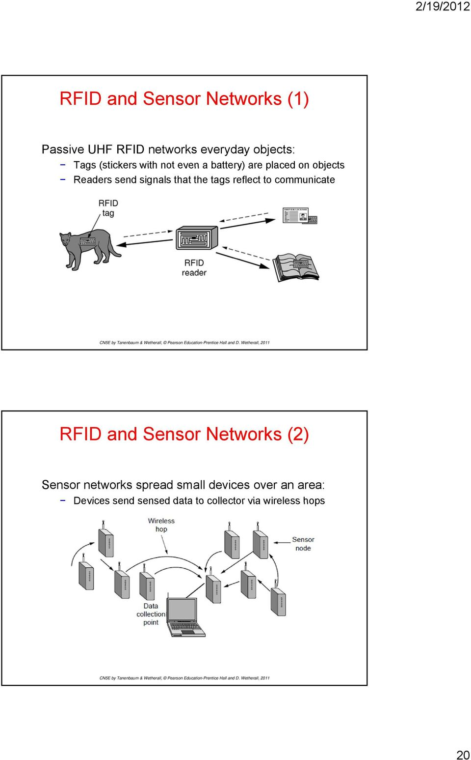 the tags reflect to communicate RFID and Sensor Networks (2) Sensor networks