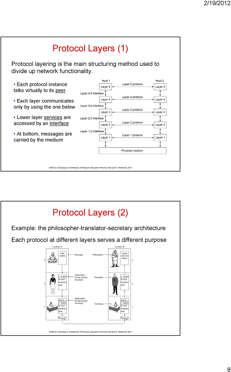 layer services are accessed by an interface At bottom, messages are carried by the medium Protocol Layers (2)
