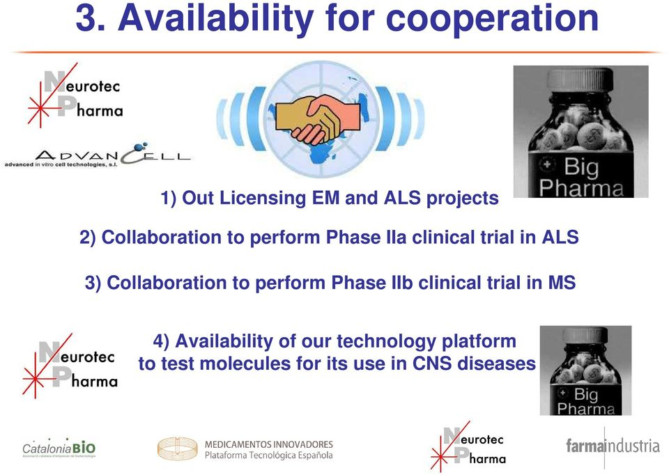 Collaboration to perform Phase IIb clinical trial in MS 4)
