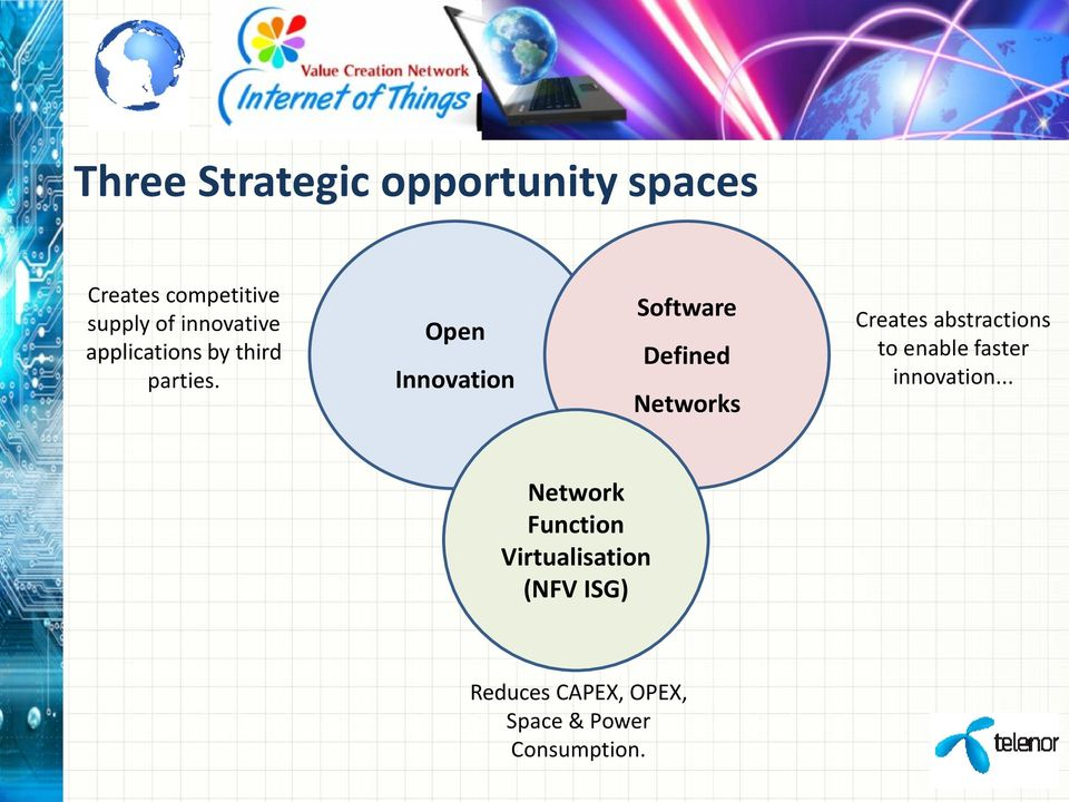 Open Innovation Software Defined Networks Creates abstractions to enable