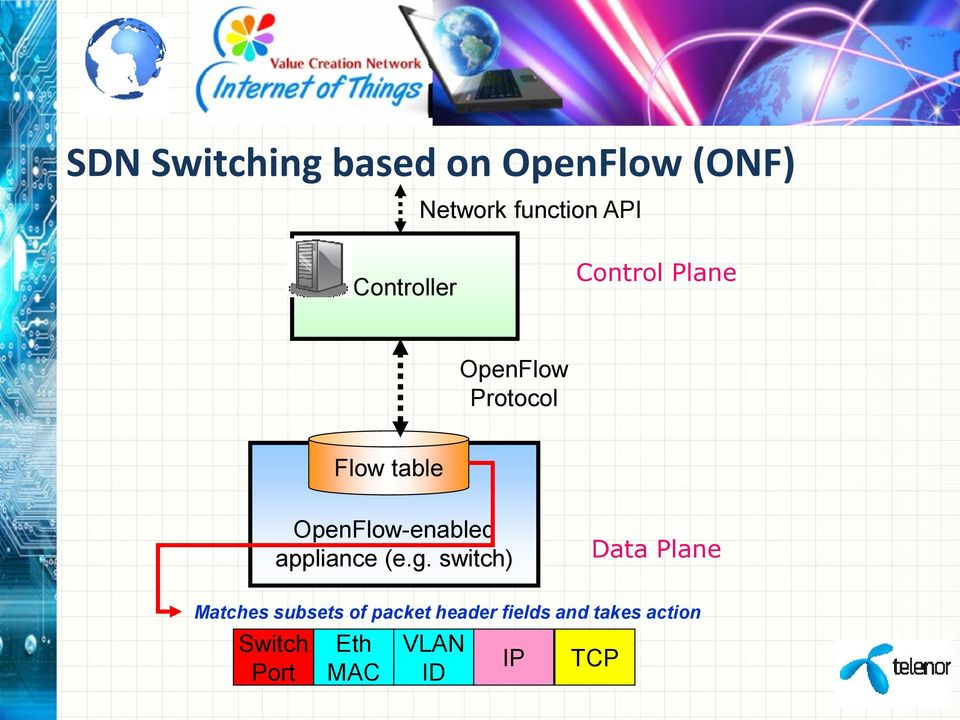 OpenFlow-enabled appliance (e.g.