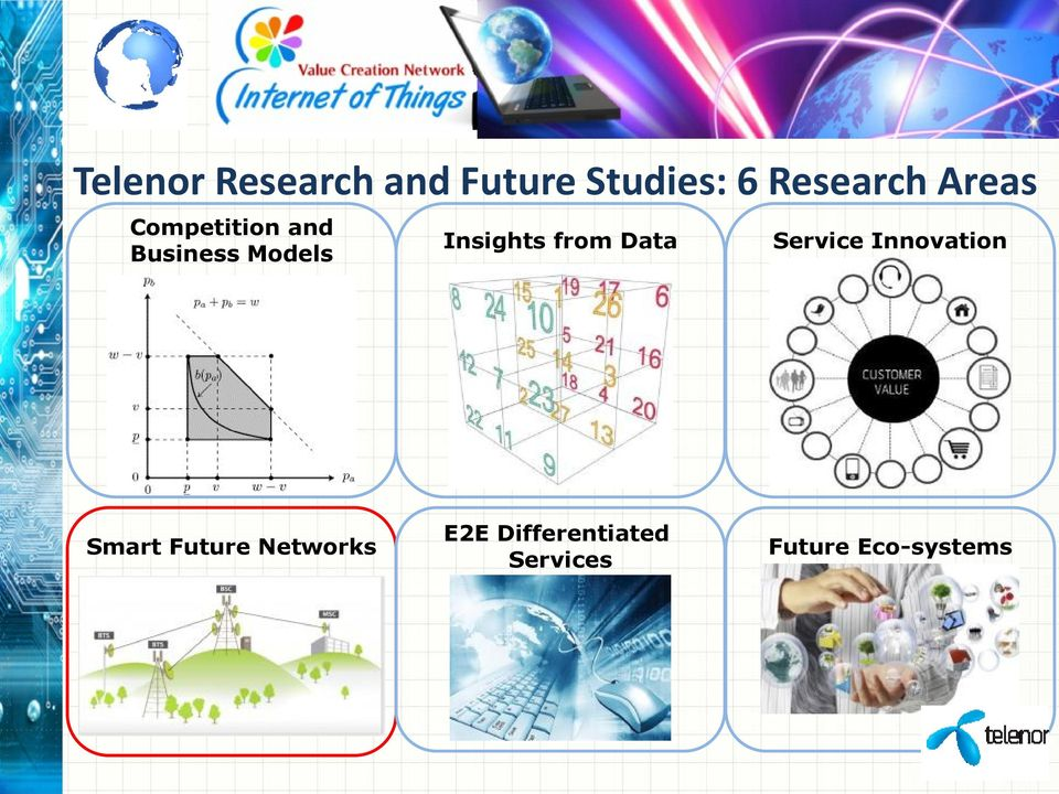 from Data Service Innovation Smart Future