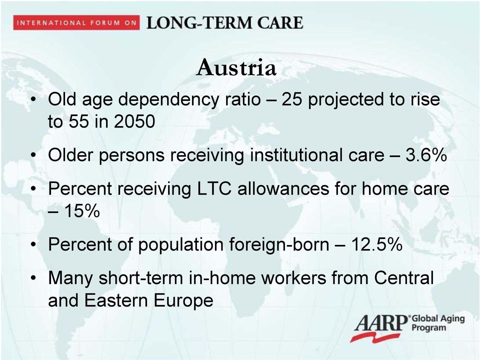 6% Percent receiving LTC allowances for home care 15% Percent of