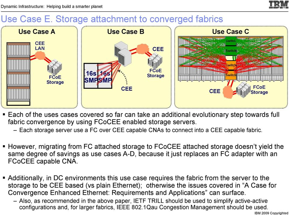 additional evolutionary step towards full fabric convergence by using ocee enabled storage servers. Each storage server use a over CEE capable CNAs to connect into a CEE capable fabric.
