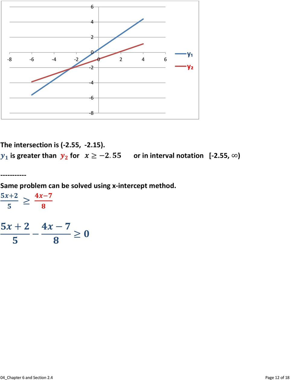 is greater than for or in interval notation [-2.