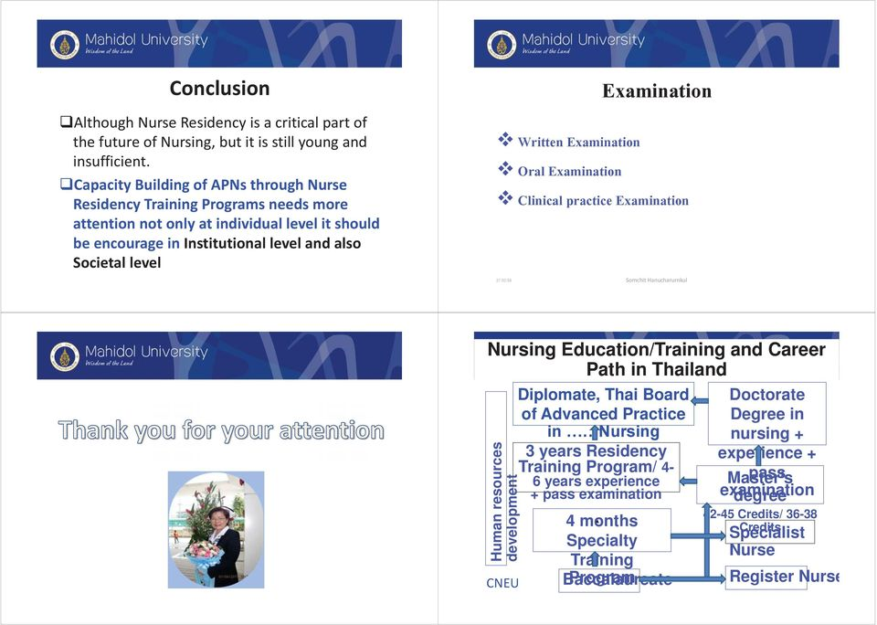 Examination Written Examination Oral Examination Clinical practice Examination Nursing Education/Training and Career Path in Thailand Human resources development CNEU Diplomate, Thai Board of