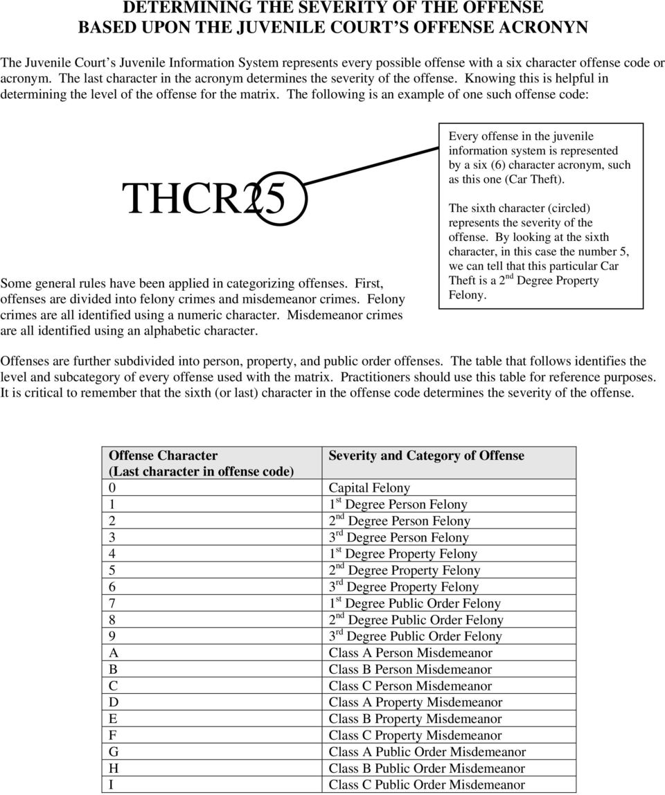 The following is an example of one such offense code: THCR25 Some general rules have been applied in categorizing offenses. First, offenses are divided into felony crimes and misdemeanor crimes.
