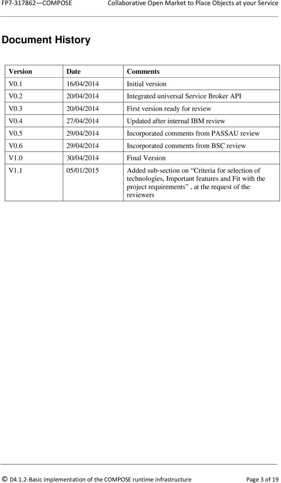 5 29/04/2014 Incorporated comments from PASSAU review V0.6 29/04/2014 Incorporated comments from BSC review V1.0 30/04/2014 Final Version V1.