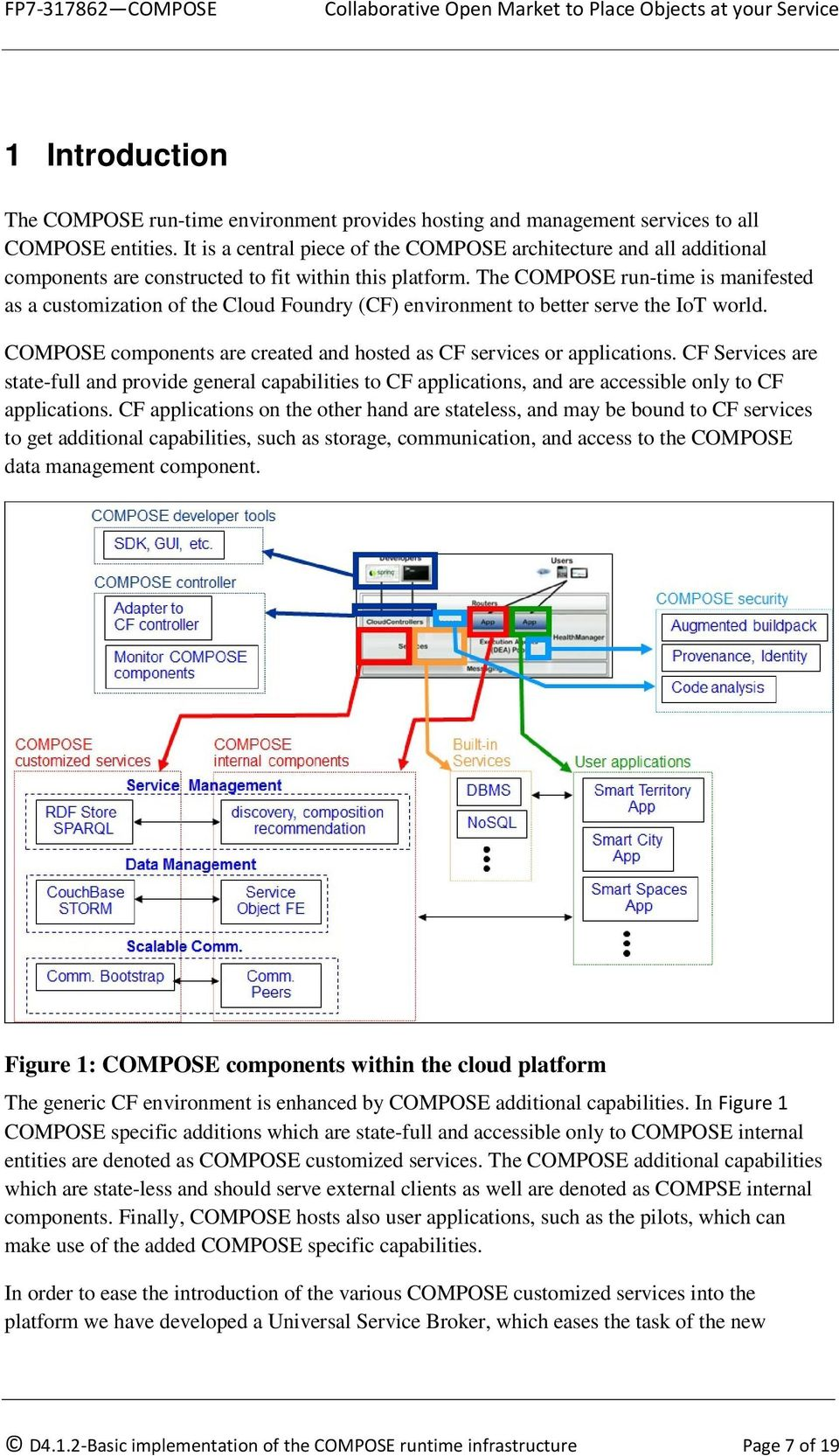 The COMPOSE run-time is manifested as a customization of the Cloud Foundry (CF) environment to better serve the IoT world. COMPOSE components are created and hosted as CF services or applications.