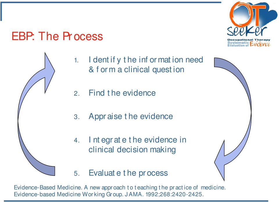 Integrate the evidence in clinical decision making 5.