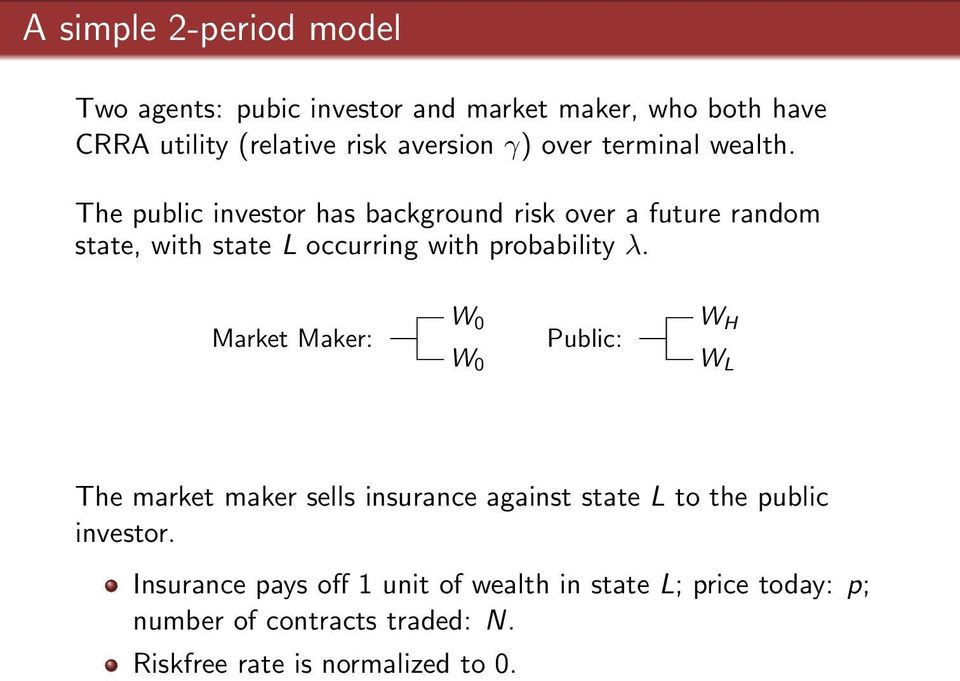 The public investor has background risk over a future random state, with state L occurring with probability λ.