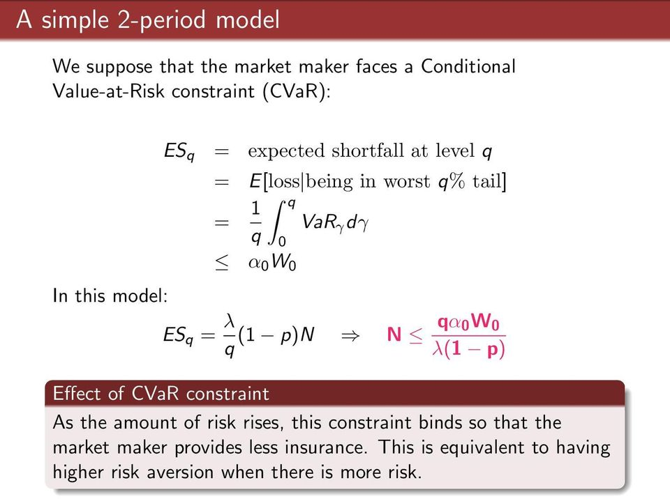 = λ q (1 p)n N qα 0W 0 λ(1 p) Effect of CVaR constraint As the amount of risk rises, this constraint binds so that