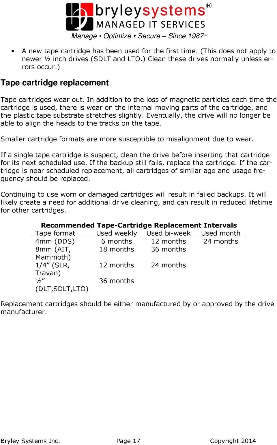 In addition to the loss of magnetic particles each time the cartridge is used, there is wear on the internal moving parts of the cartridge, and the plastic tape substrate stretches slightly.