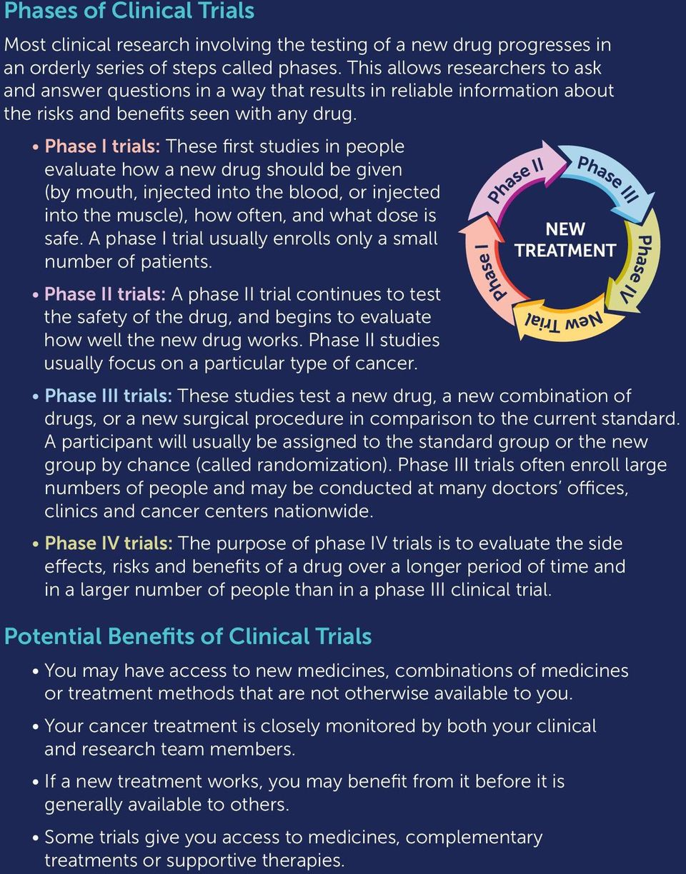 Phase I trials: These first studies in people evaluate how a new drug should be given (by mouth, injected into the blood, or injected into the muscle), how often, and what dose is safe.