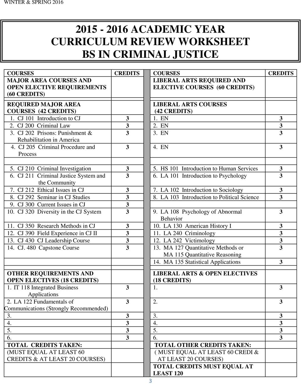 CJ 205 Criminal Procedure and Process 4. EN 5. CJ 210 Criminal Investigation 5. HS 101 Introduction to Human Services 6. CJ 211 Criminal Justice System and 6.
