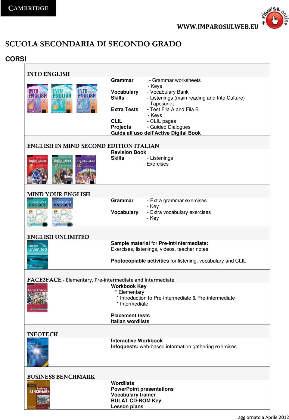 CLIL pages Projects - Guided Dialogues Guida all uso dell Active Digital Book ENGLISH IN MIND SECOND EDITION ITALIAN Revision Book Skills - Listenings - Exercises MIND YOUR ENGLISH Grammar Vocabulary