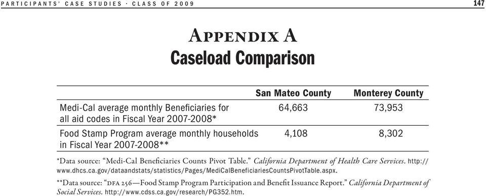 Counts Pivot Table. California Department of Health Care Services. http:// www.dhcs.ca.gov/dataandstats/statistics/pages/medicalbeneficiariescountspivottable.aspx.