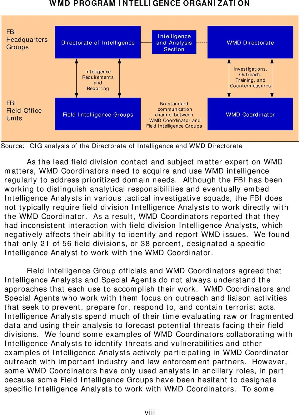 Source: OIG analysis of the Directorate of Intelligence and WMD Directorate As the lead field division contact and subject matter expert on WMD matters, WMD Coordinators need to acquire and use WMD