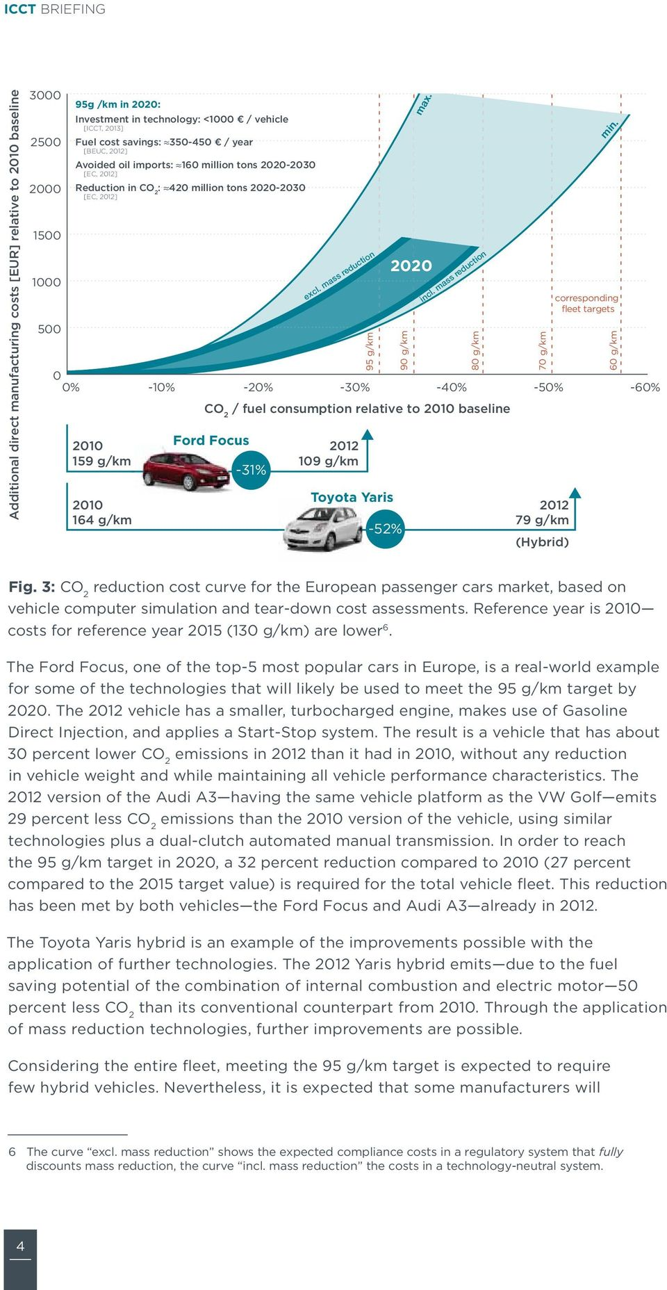 mass reduction -30% max. -40% CO 2 / fuel consumption relative to 2010 baseline Ford Focus -31% 2012 109 g/km 95 g/km Toyota Yaris -52% 2020 90 g/km incl.