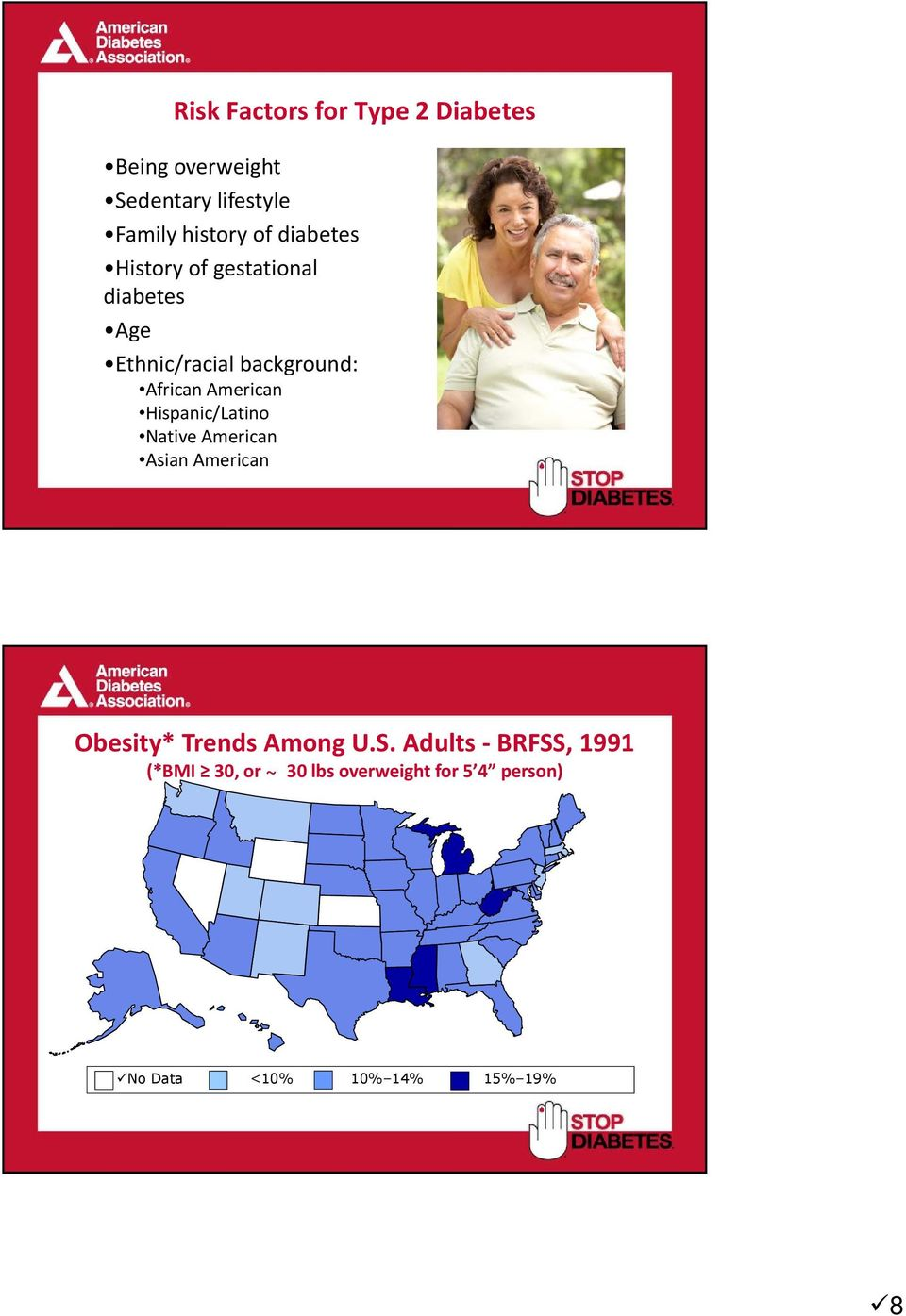 American Hispanic/Latino Native American Asian American Obesity* Trends Among U.S.