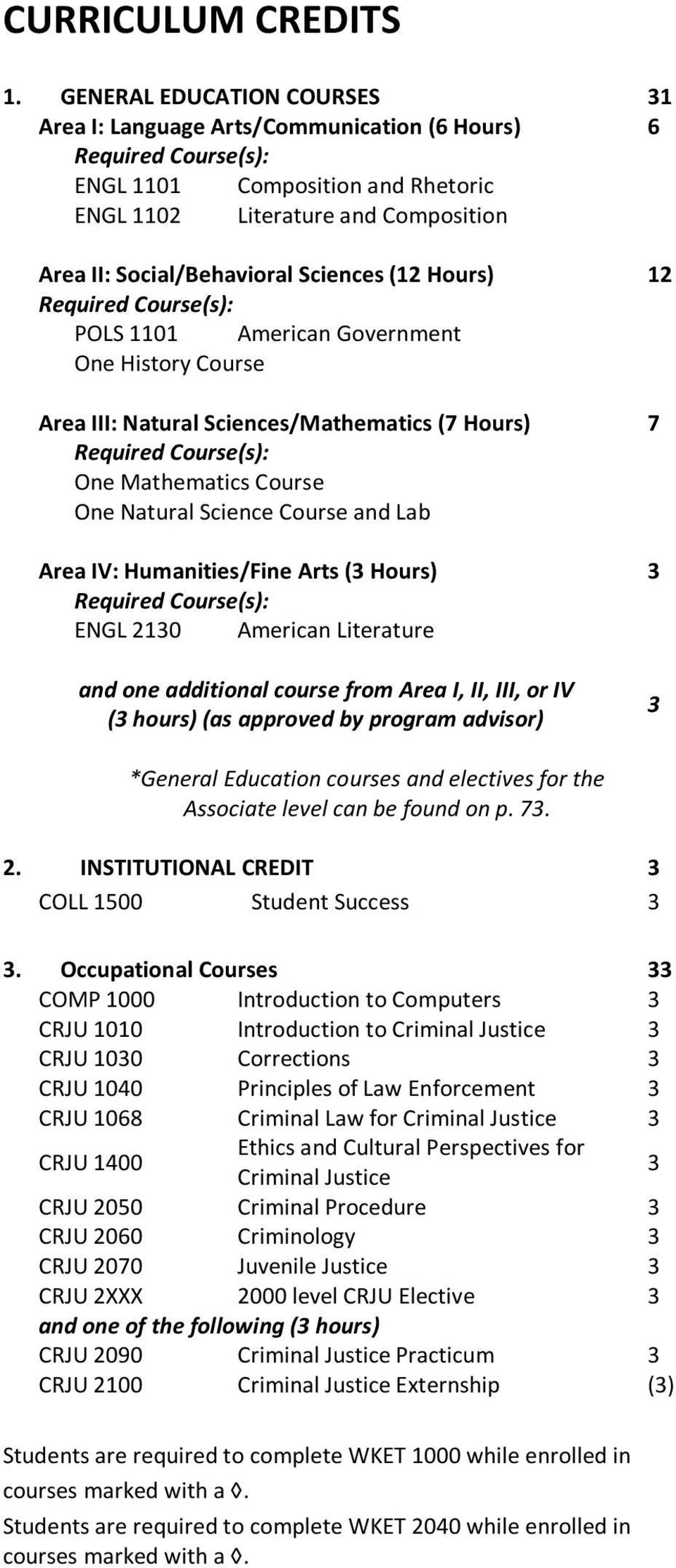 Sciences (12 Hours) 12 Required Course(s): POLS 1101 American Government One History Course Area III: Natural Sciences/Mathematics (7 Hours) 7 Required Course(s): One Mathematics Course One Natural