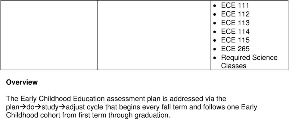 study adjust cycle that begins every fall term and