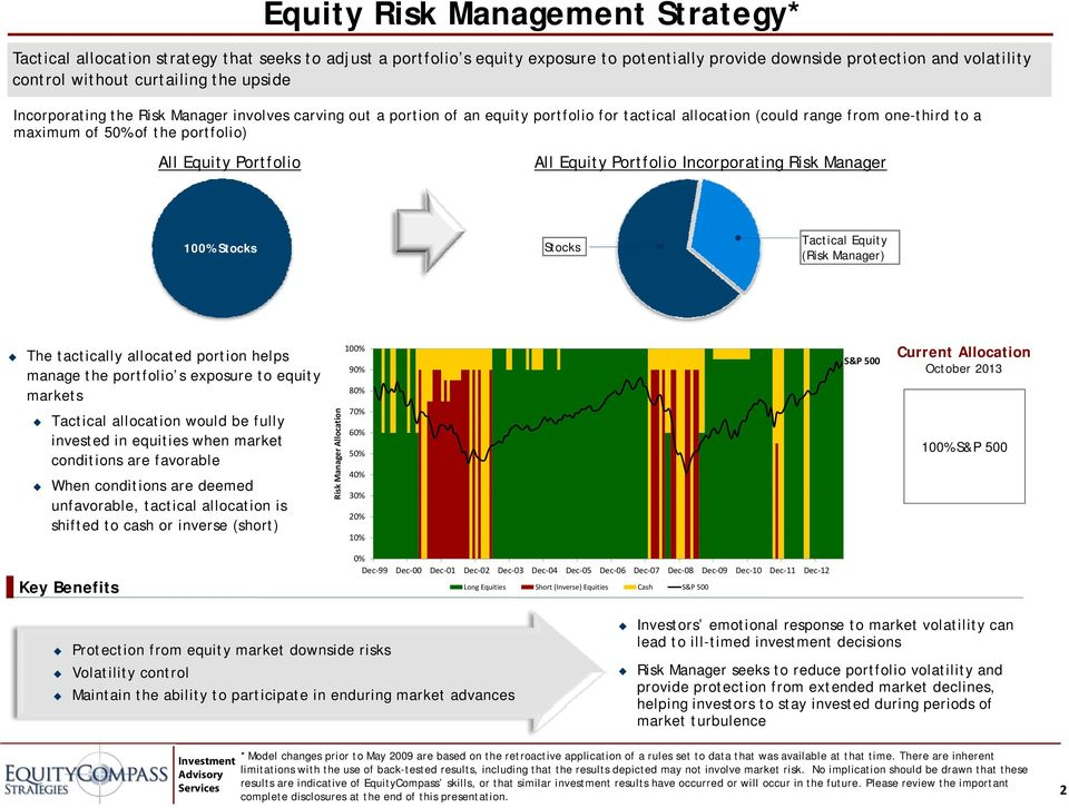Portfolio All Equity Portfolio Incorporating Risk Manager Stocks Stocks Tactical Equity (Risk Manager) The tactically allocated portion helps manage the portfolio s exposure to equity markets