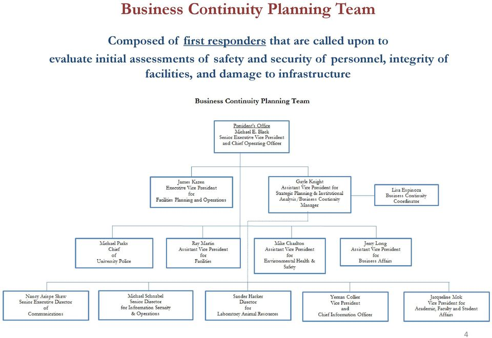 assessments of safety and security of personnel,