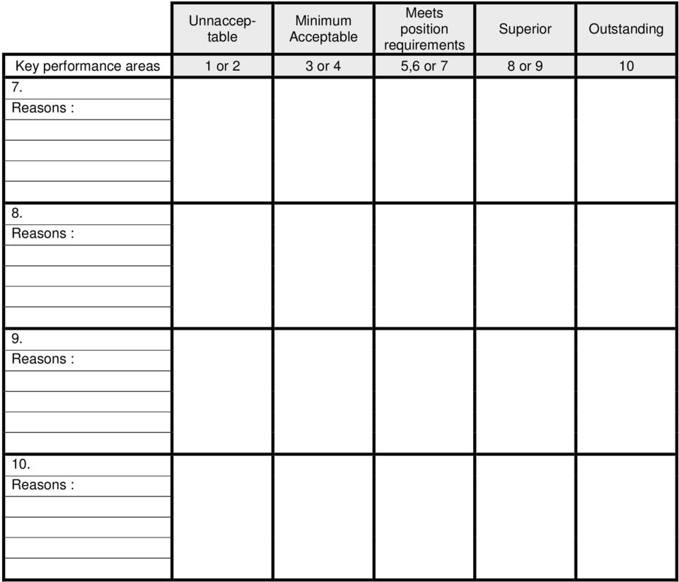 performance areas 1 or 2 3 or 4 5,6 or 7 8 or 9