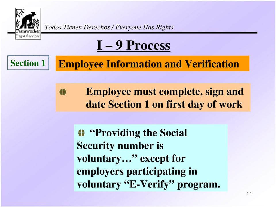of work Providing the Social Security number is voluntary