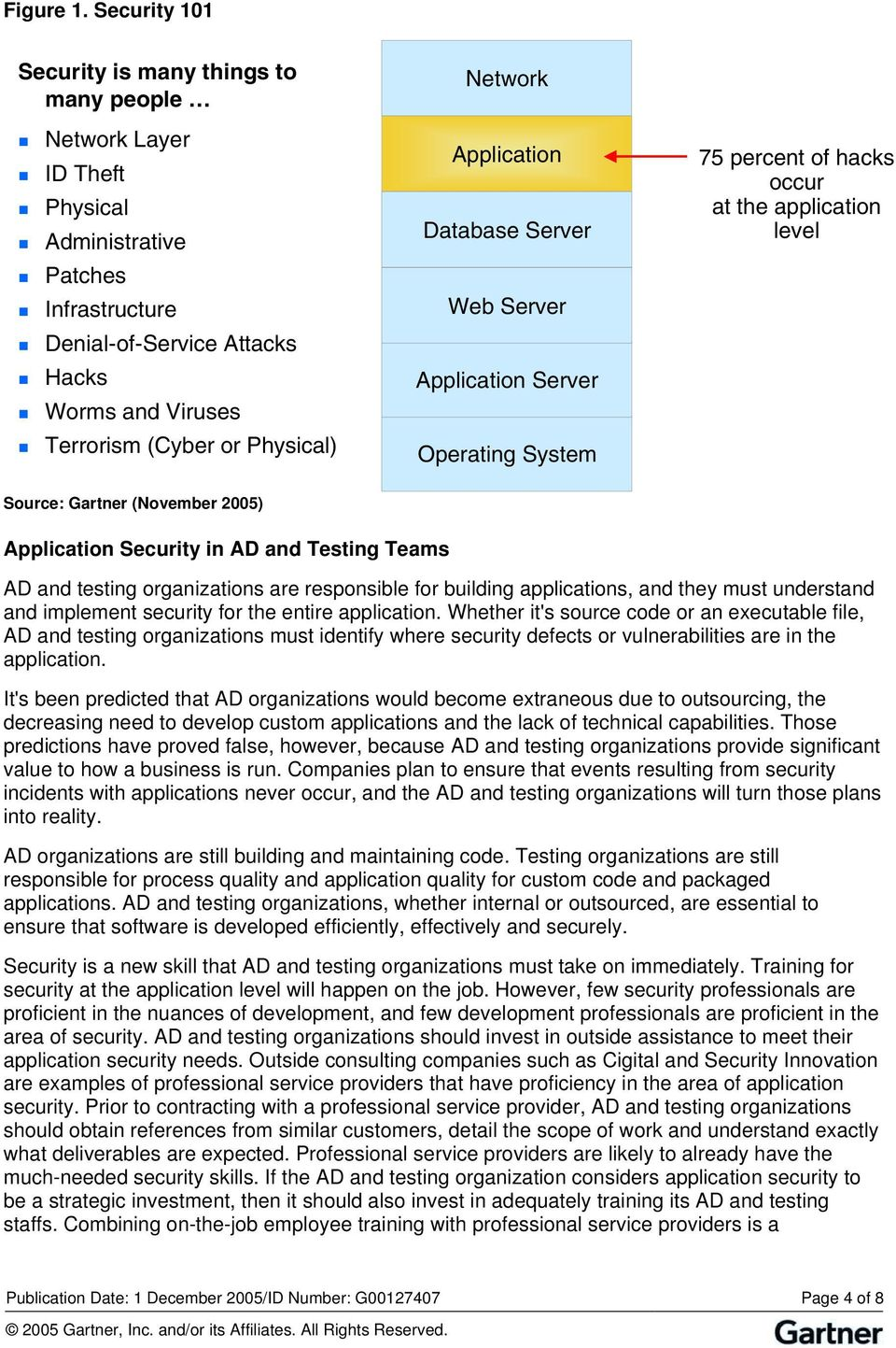 Application Security in AD and Testing Teams AD and testing organizations are responsible for building applications, and they must understand and implement security for the entire application.
