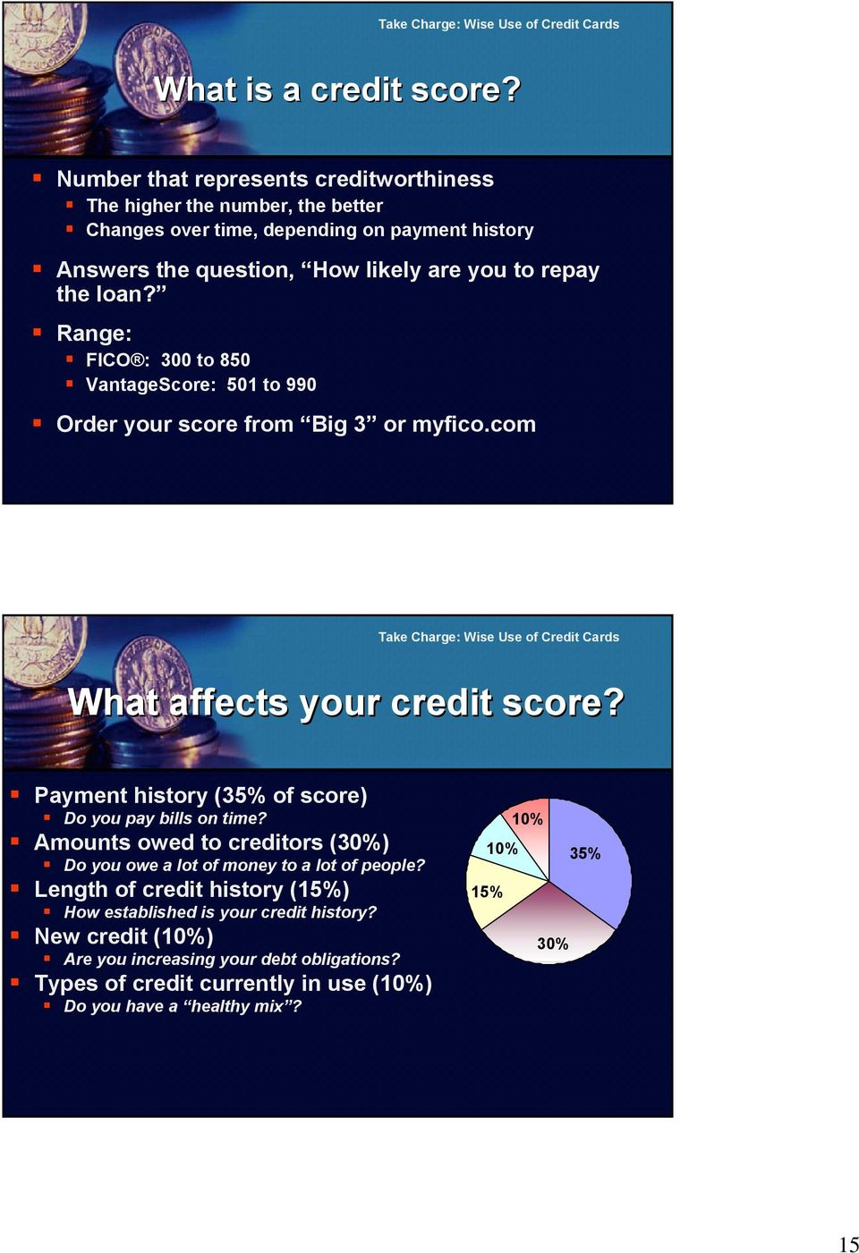 repay the loan? Range: FICO : 300 to 850 VantageScore: 501 to 990 Order your score from Big 3 or myfico.com What affects your credit score?