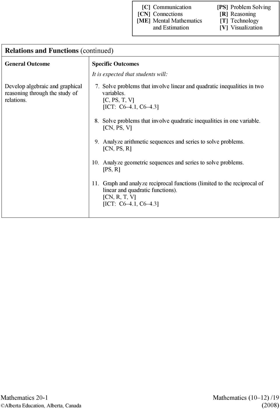 [CN, PS, V] 9. Analyze arithmetic sequences and series to solve problems. [CN, PS, R] 10. Analyze geometric sequences and series to solve problems. [PS, R] 11.