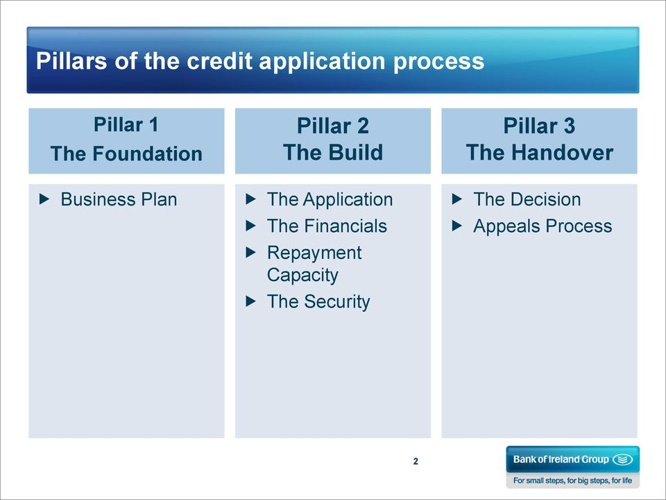 Application The Financials Repayment Capacity The