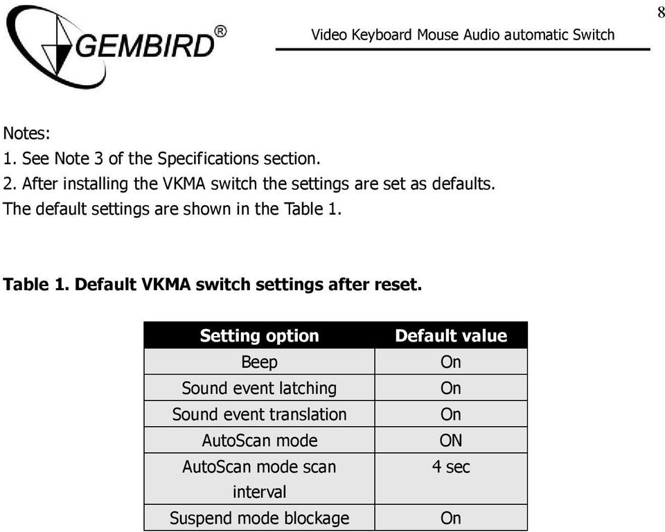 The default settings are shown in the Table 1. Table 1. Default VKMA switch settings after reset.