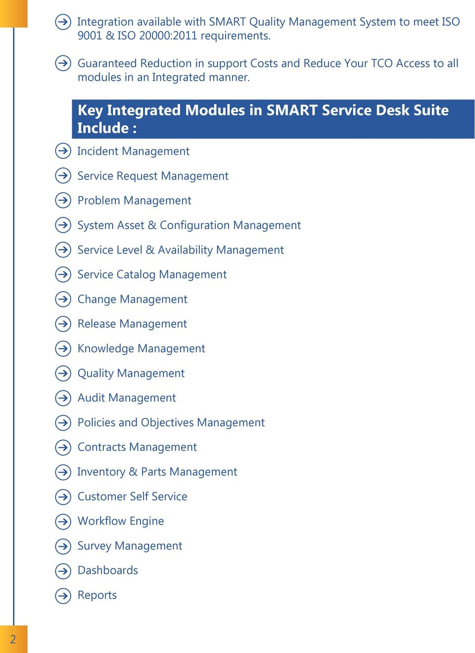 Key Integrated Modules in SMART Service Desk Suite Include : Incident Management Service Request Management Problem Management System Asset & Configuration Management Service