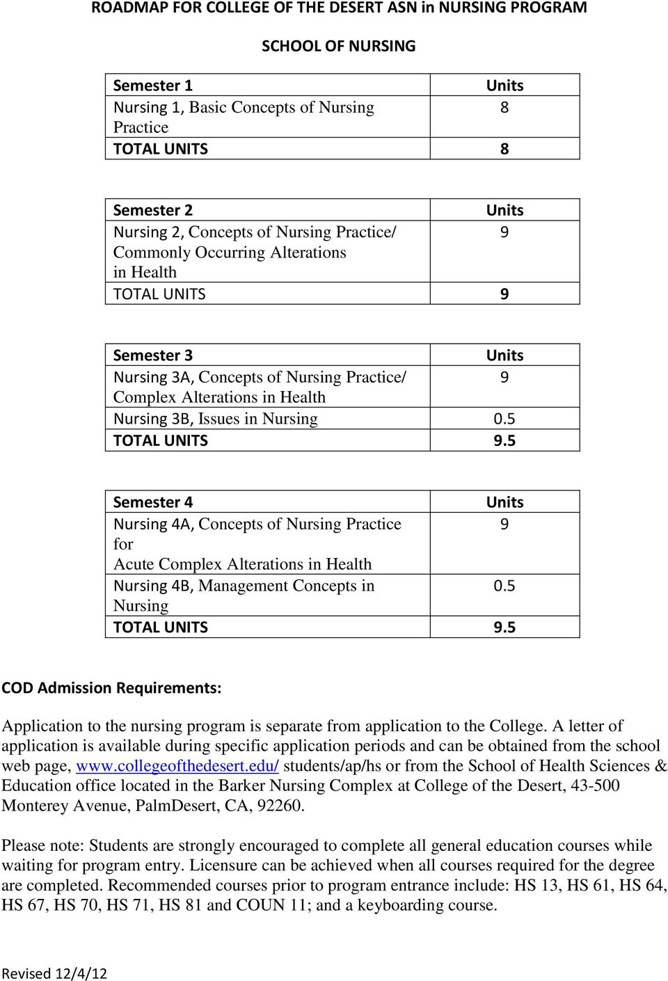 5 Semester Nursing A, Concepts of Nursing Practice 9 for Acute Complex Alterations in Health Nursing B, Management Concepts in 0.5 Nursing TOTAL UNITS 9.