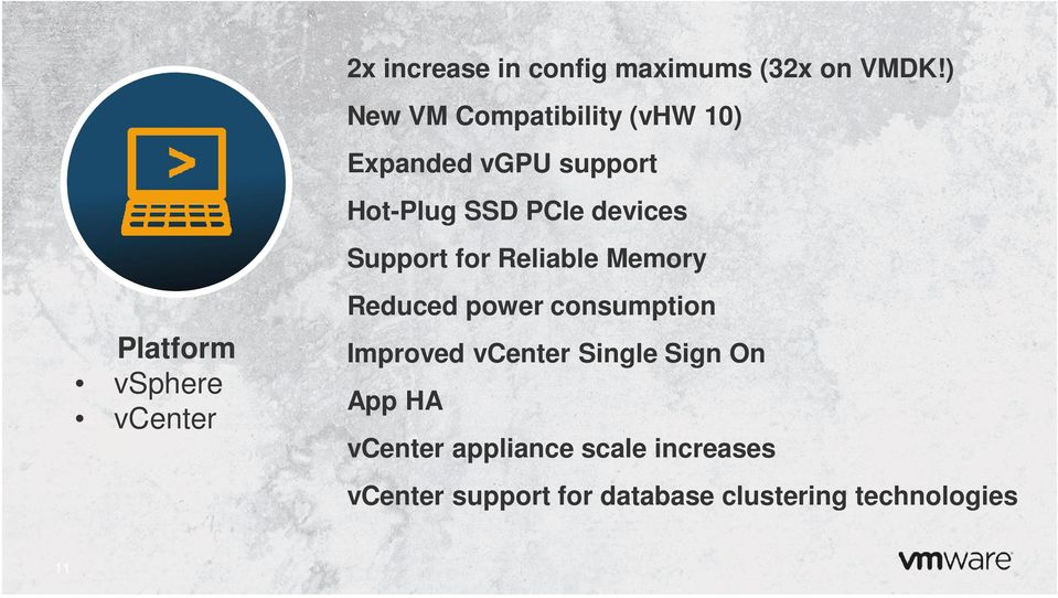 Support for Reliable Memory Platform vsphere vcenter Reduced power consumption