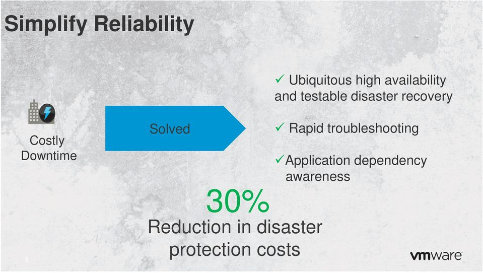 Solved 30% Reduction in disaster protection costs