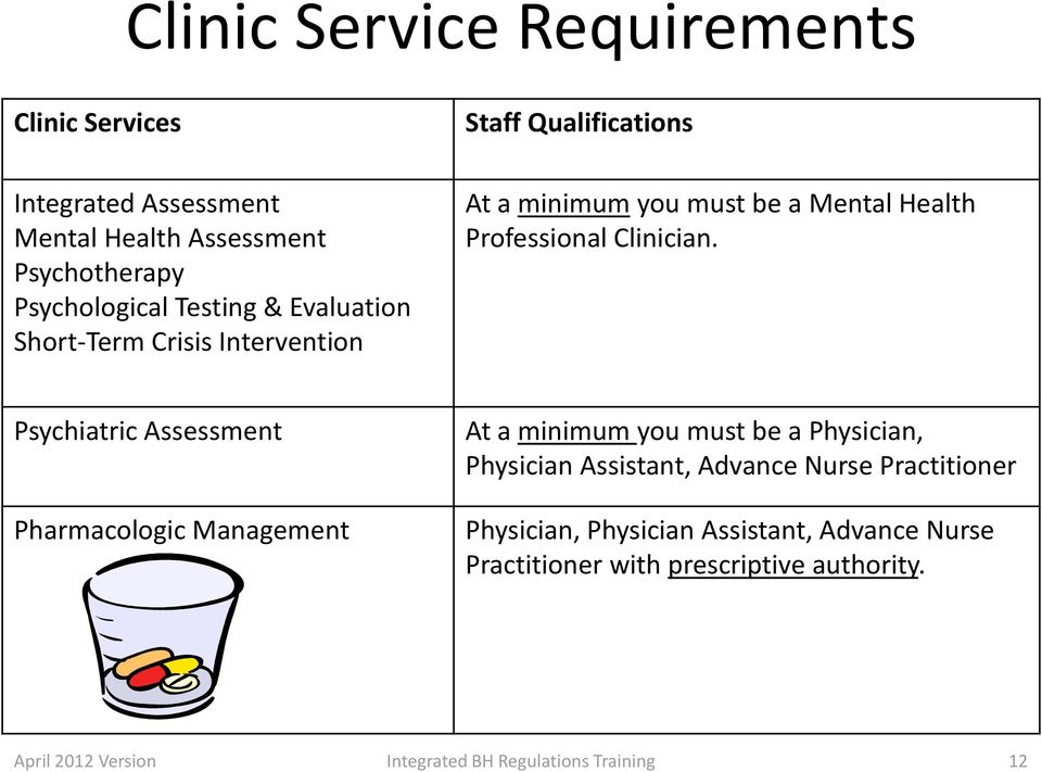 Psychiatric Assessment Pharmacologic Management At a minimum you must be a Physician, Physician Assistant, Advance Nurse
