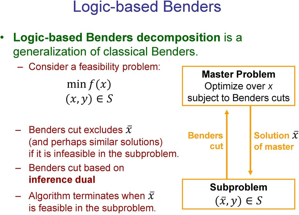 Benders cut excludes x (and perhaps similar solutions) if it is infeasible in the subproblem.